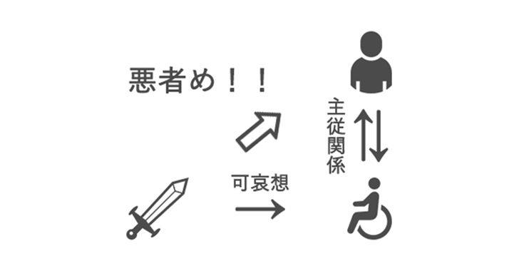 障害者の働き方と難しさ画像