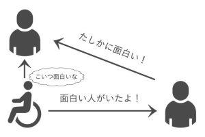 濱田祐太郎はなぜ盲目障害者なのに笑えるのか画像