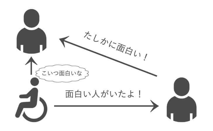 【R-1グランプリ優勝】濱田祐太郎はなぜ盲目障害者なのに笑えるのか