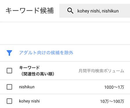 """""""kohey nishi""""検索数画像"""