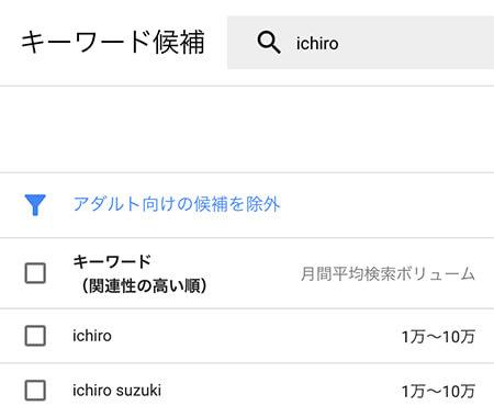 """""""ichiro""""検索数画像"""
