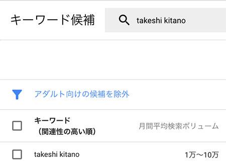 """takeshi kitano""検索数画像"